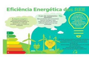 """Prémio Ex Aequo para a HBG – Concurso """"Eficiência Energética dos REEE"""""""